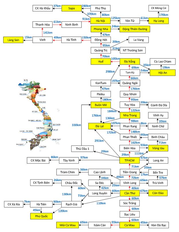 distance-between-provinces-within-vietnam